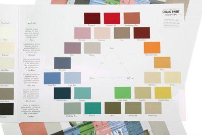 Farvekort ved køb af maling